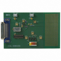 BOARD EVAL FOR AD9832
